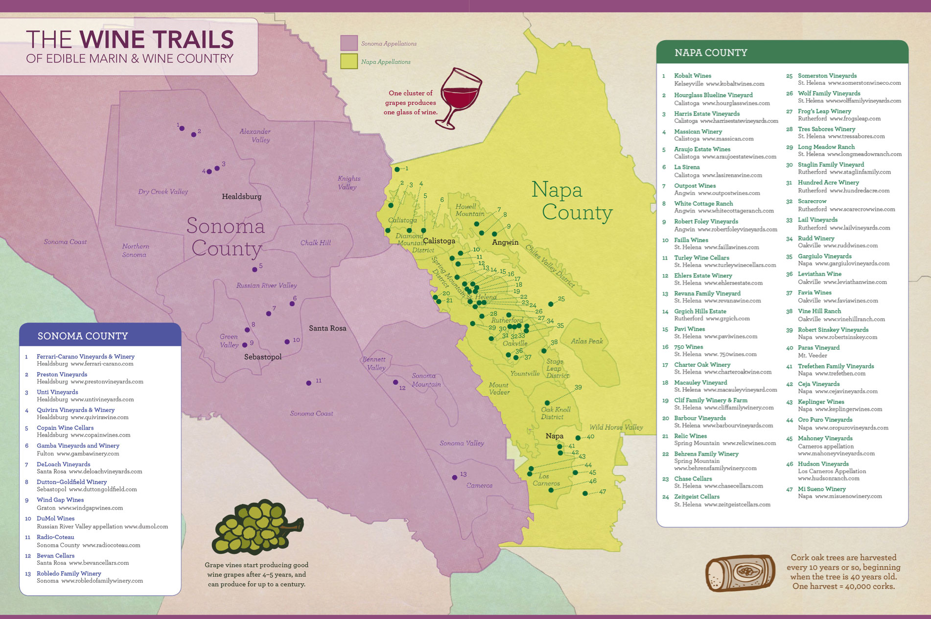 Wine trails map of Sonoma and Napa counties